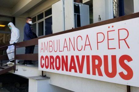 7 raste pozitive me Covid-19 në Kosovë