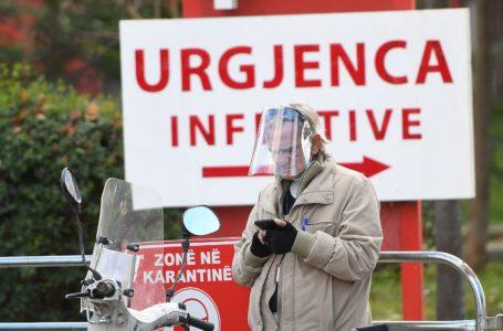 Shqipëri, rritje e lehtë e rasteve të reja me koronavirus