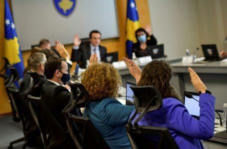 Qeveria i premton edhe 15 milionë euro për luftimin e pandemisë
