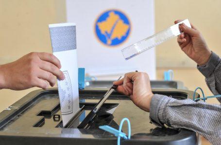 LDK dhe AAK deklarohen për pesë ditë fushatë, LVV dhe PDK pa qëndrim zyrtar