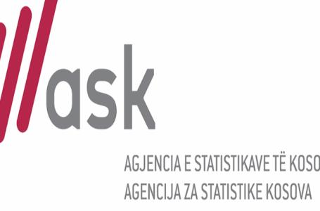 ASK publikon Indeksin e çmimeve të konsumit për muajin gusht