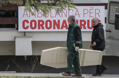 Moshat e 8-viktimave të sotme nga COVID-19 në Kosovë