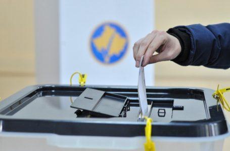 41 mijë e 12 qytetarë do të votojnë për herë të parë në zgjedhjet lokale