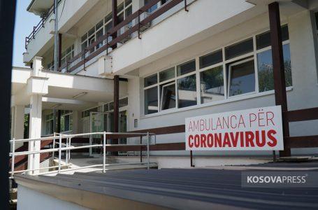 ShSKUK: Katër pacientë me COVID-19 në gjendje të rënduar shëndetësore
