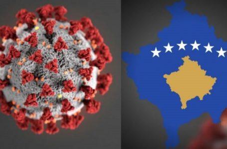 Nga 3.285 testime, 38 kanë rezultuar pozitiv me virusin COVID-19
