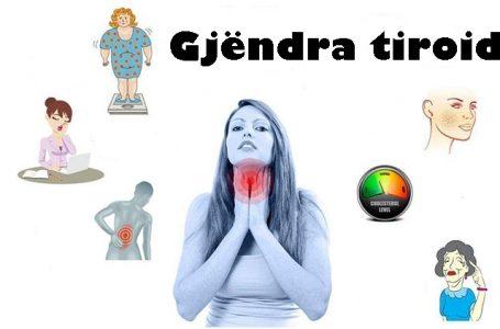Gjëndra tiroide, ndikon në shëndetin e këtyre organeve